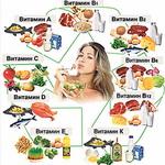 Ищите лекарство в продуктах